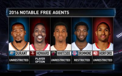 Hoopscritic Free Agency Round table